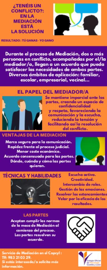infografía proceso mediación