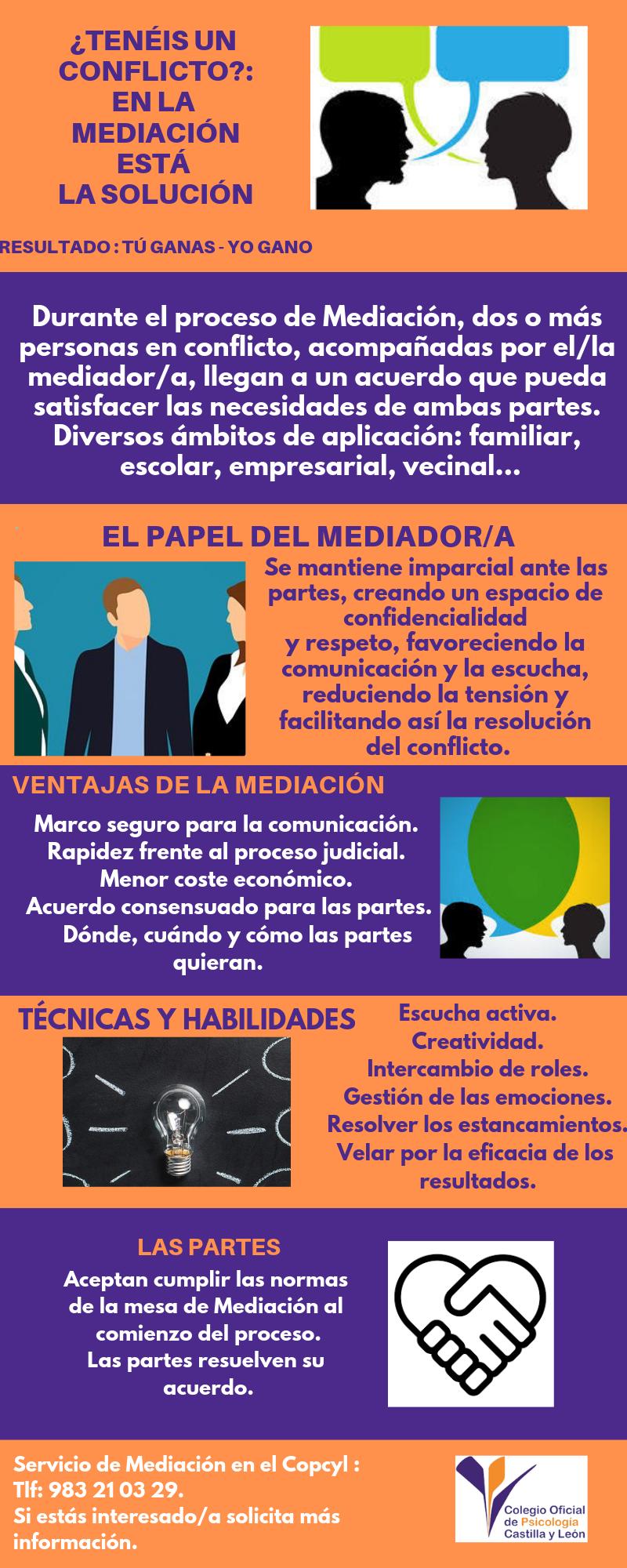 Infografía mediación
